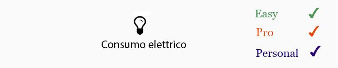 Consumo-elettrico2